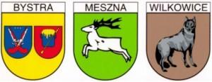 Bystra Meszna Wilkowice